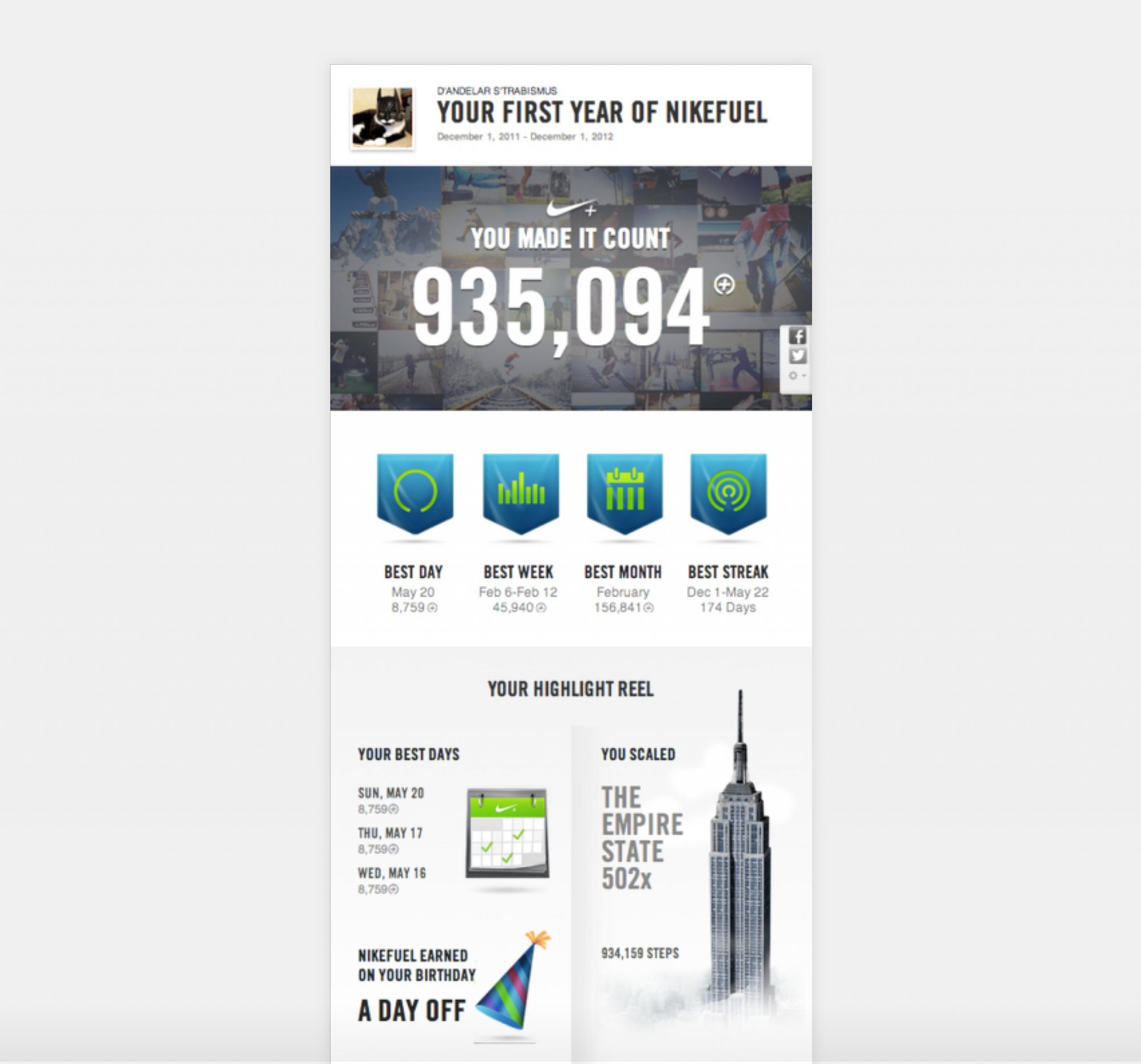Nike-Plus-Fuelband-Anniversary